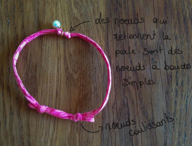 Bracelet DiY liberty